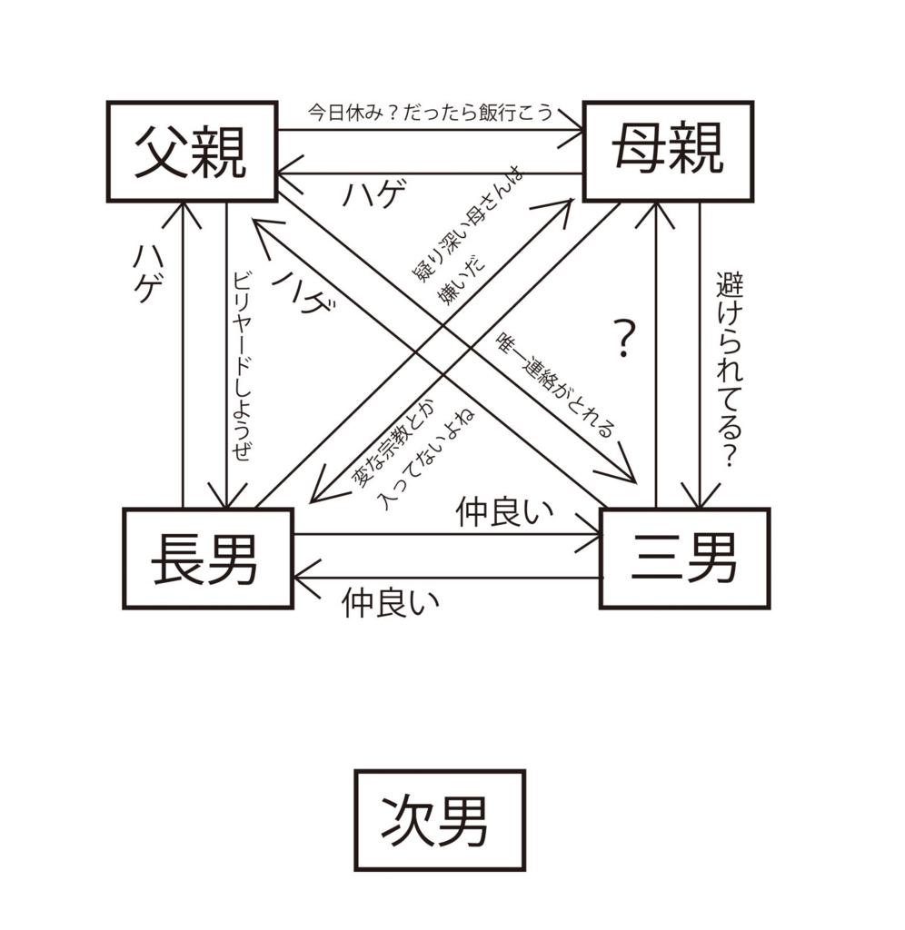 f:id:iwatako:20170408202243j:plain