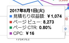 f:id:iwatako:20170802232629j:plain