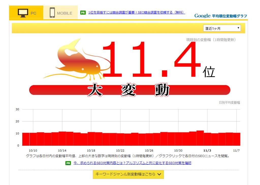 f:id:iwatako:20171107194653j:plain