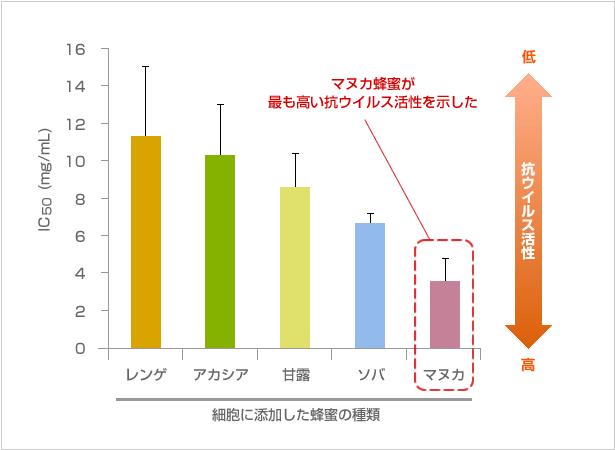 f:id:iwatako:20180127214417p:plain