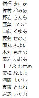 f:id:iwatako:20180218120646j:plain