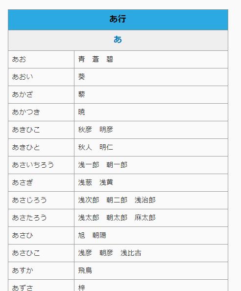 f:id:iwatako:20180218213719j:plain