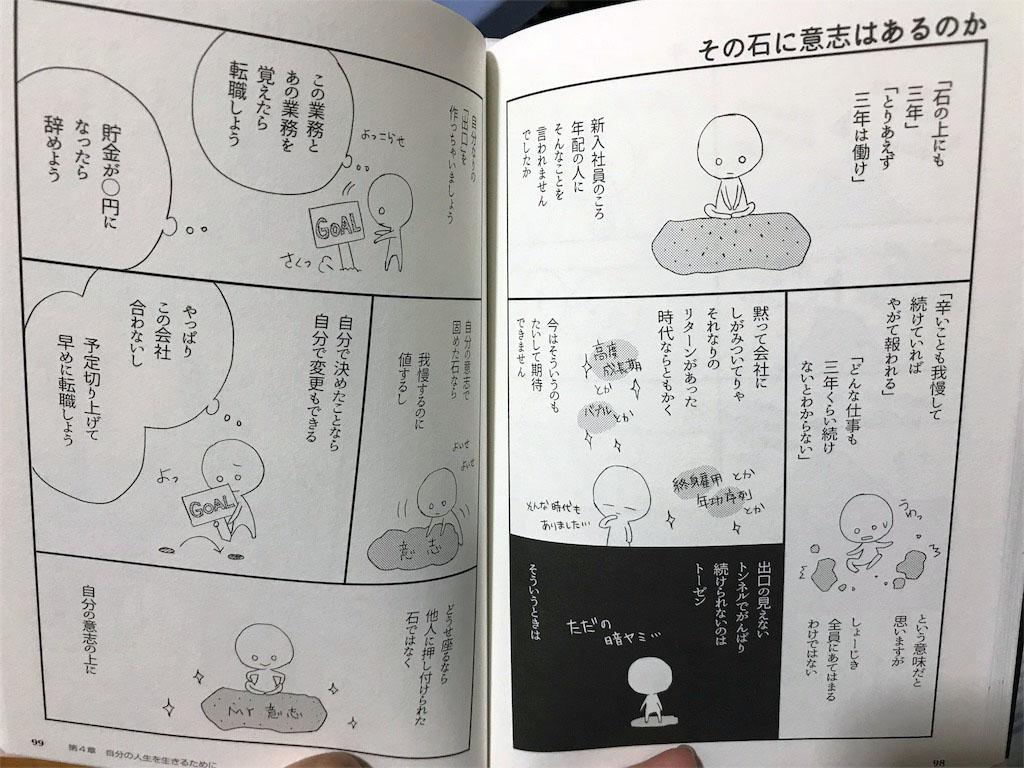 f:id:iwatako:20180320204902j:plain