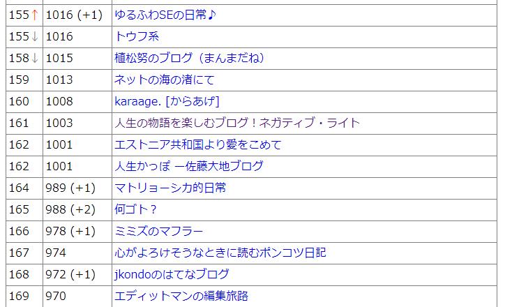 f:id:iwatako:20180906131707j:plain