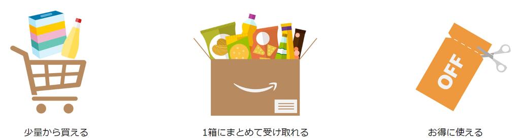 f:id:iwatako:20180907155404j:plain