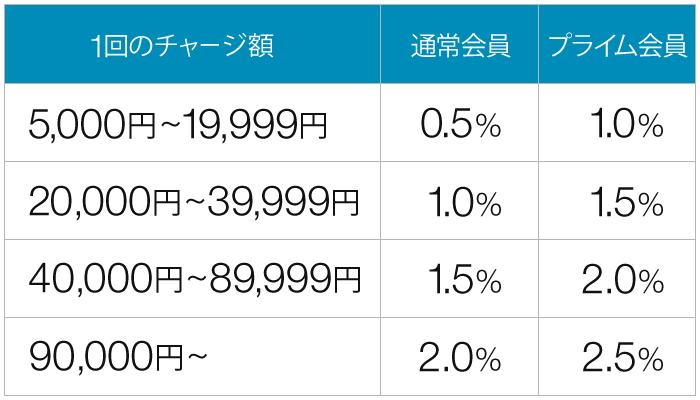 f:id:iwatako:20180909102331p:plain