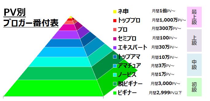f:id:iwatako:20190313215319p:plain